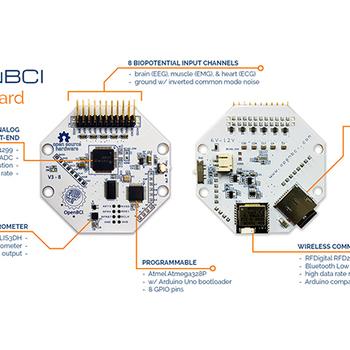 Rent OpenBCI Hackathon Bundle (5 kits incl.)