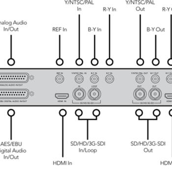 Rent Blackmagic Design Teranex 2D Processor