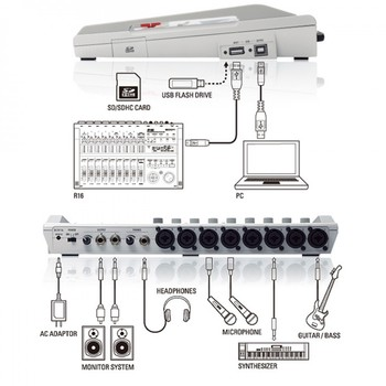 Rent Zoom R16 8-track Portable SD Recorder/mixer