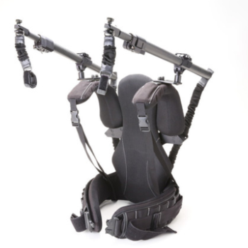 Rent DJI Ronin - Cinemilled Extension Arms & Ready Rig - Pro Arms
