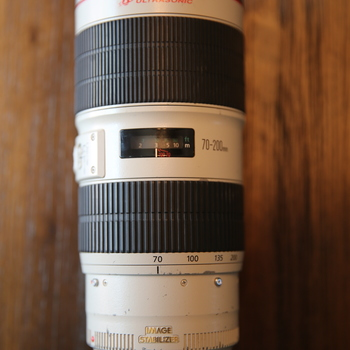 Rent Canon Lens Kit
