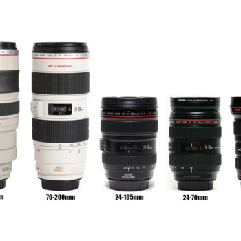 Rent 5x Canon Zoom Lens Package