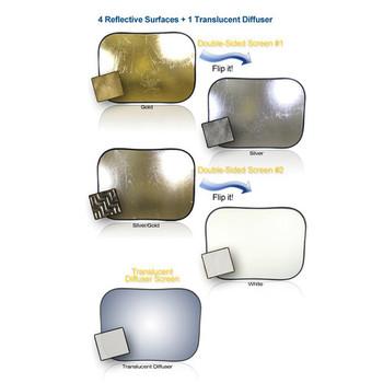 Rent Digital Juice 5.0 x 7.0' Super 5-in-1 Reflector Kit