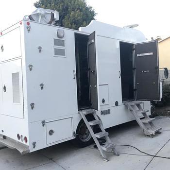 Rent 4 Cameras for Multicameras Record