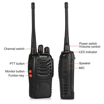 Rent Baofeng Bf-888S walkie Talkies