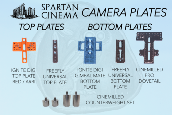 Movi pro camera plates