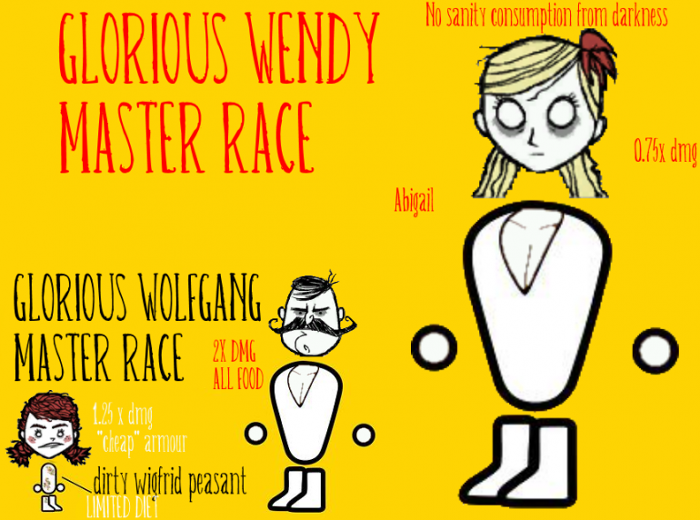 wendy master race.png