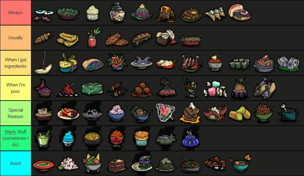 Crock Pot Dishes Tier List Don T Starve Together General Discussion Klei Entertainment Forums