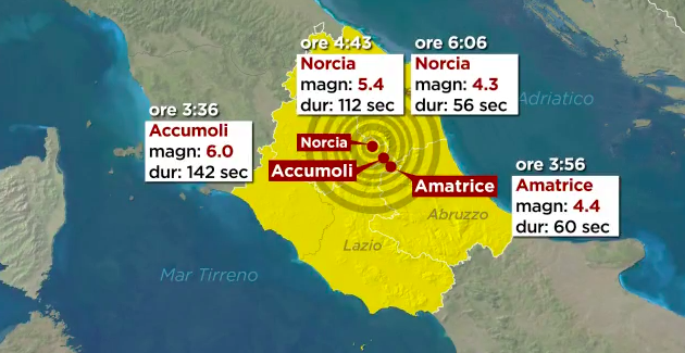 La Gran L' Aquila Host Amatrice Earthquake Fundraiser
