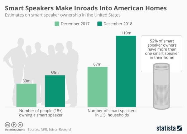 smart speakers \u2013 bet you can\u0027t stop at one klick health Crutchfield Speaker Wiring Diagram