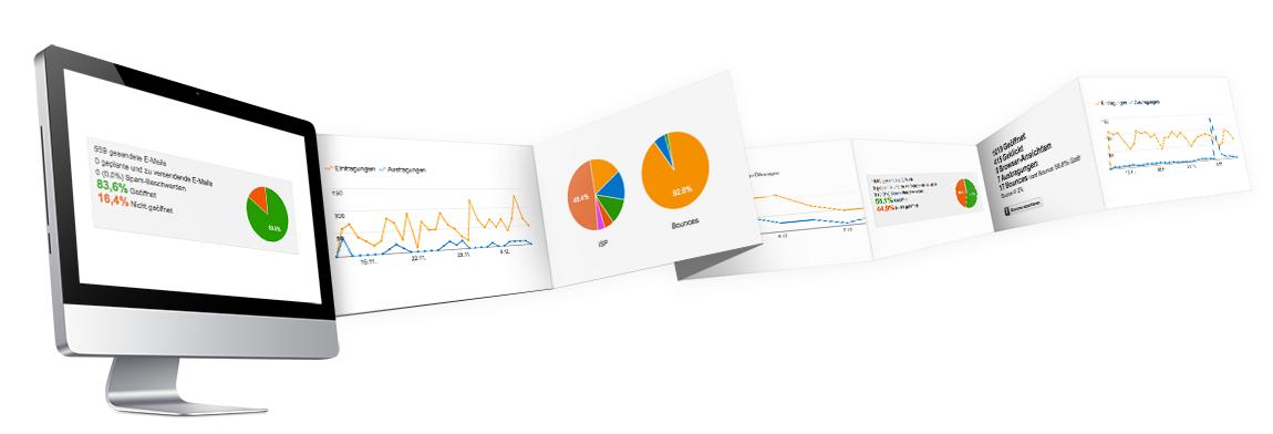 eMail Analytics. Messbarer Erfolg.