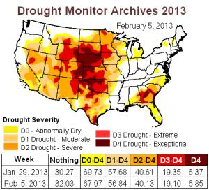 Despite Weekend Rain, Drought Continues