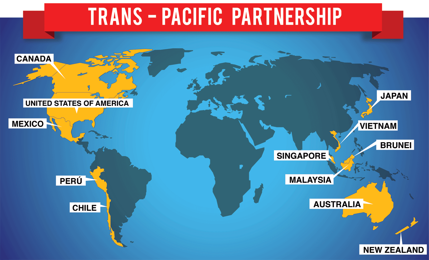 Trans-Pacific Partnership provides strong trade policy