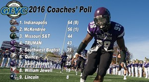 Truman picked fourth in GLVC coaches' poll
