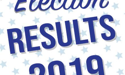 Election Results — Municipal Election, April 2, 2019
