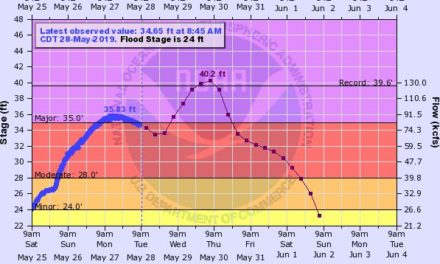 Grand River at Chillicothe forecast to crest at new record, major flooding likely