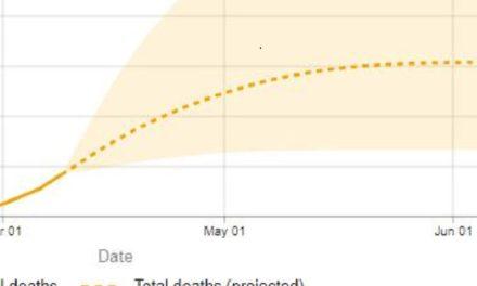 Coronavirus death projection reduced in U.S.