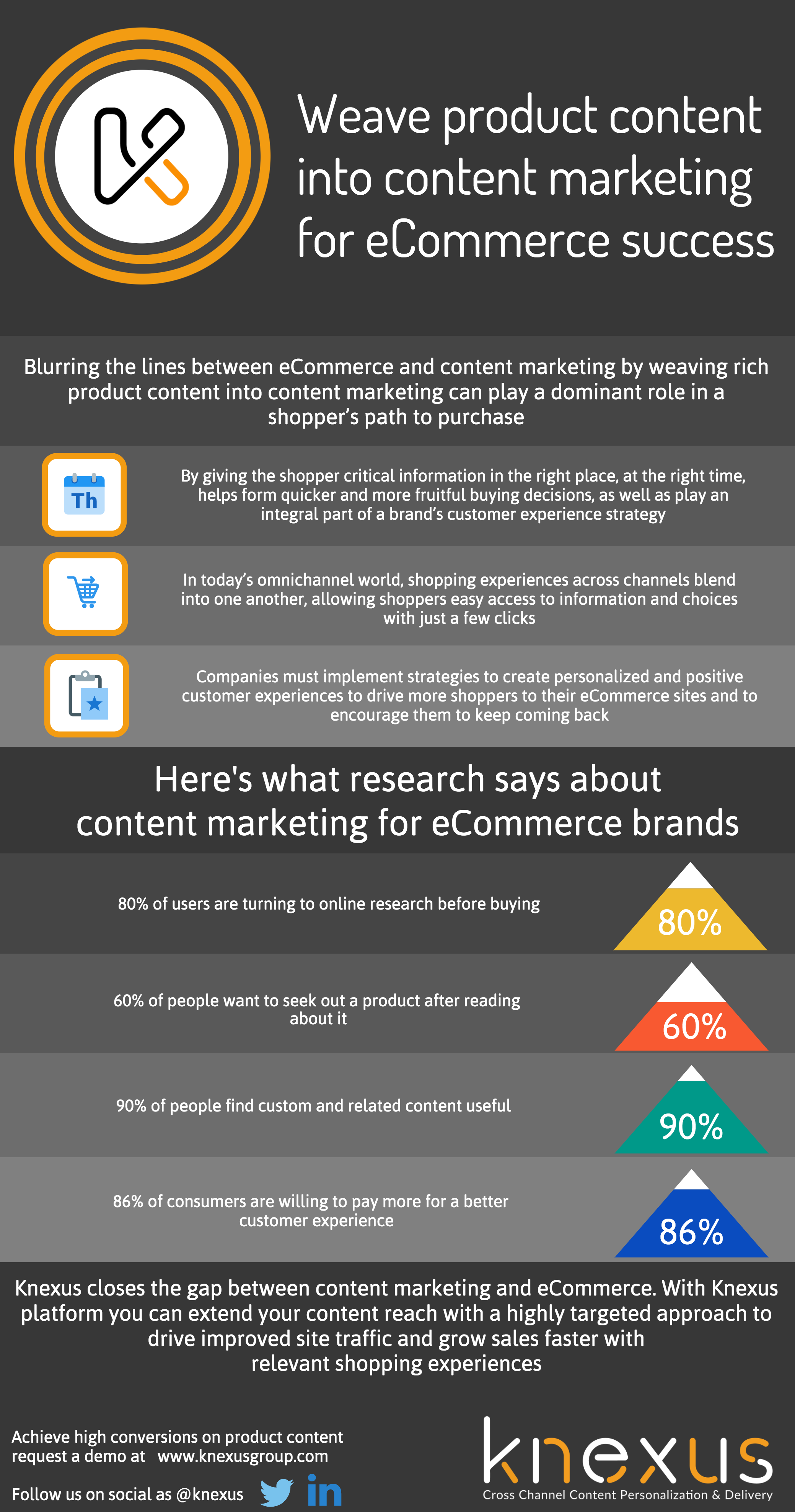 use product content in content marketing for ecommerce success