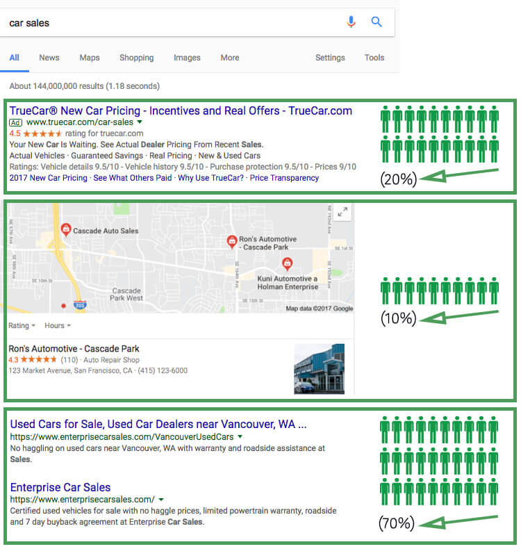 Small Business Marketing Solution - Kolau