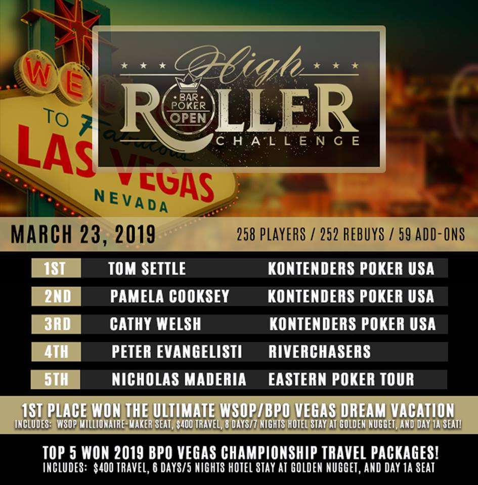 BPO High Roller Event Results Graphic