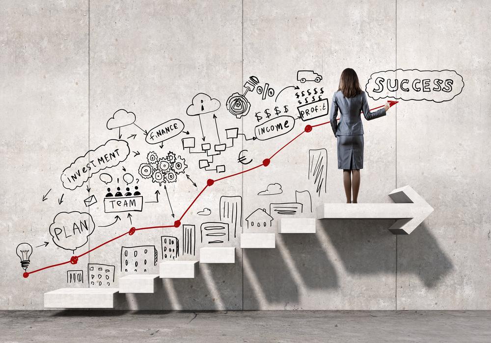 As etapas do plano de marketing