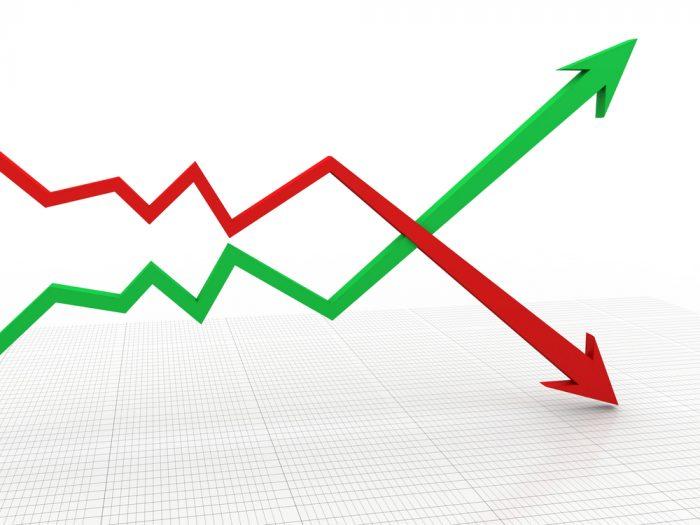 As diferenças entre Inbound e Outbound Marketing: custo baixo vs. Custo alto