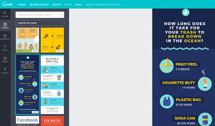 Infográfico: o que é, como fazer os mais criativos e exemplos