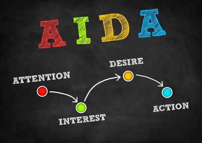 Modelo AIDA na prática