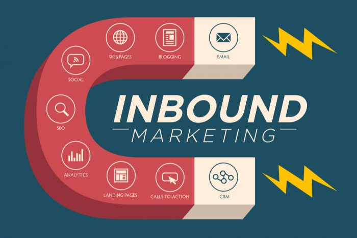 Qual a diferença entre Inbound e Outbound Marketing?