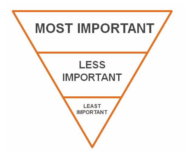 Técnicas de redação método da pirâmide invertida