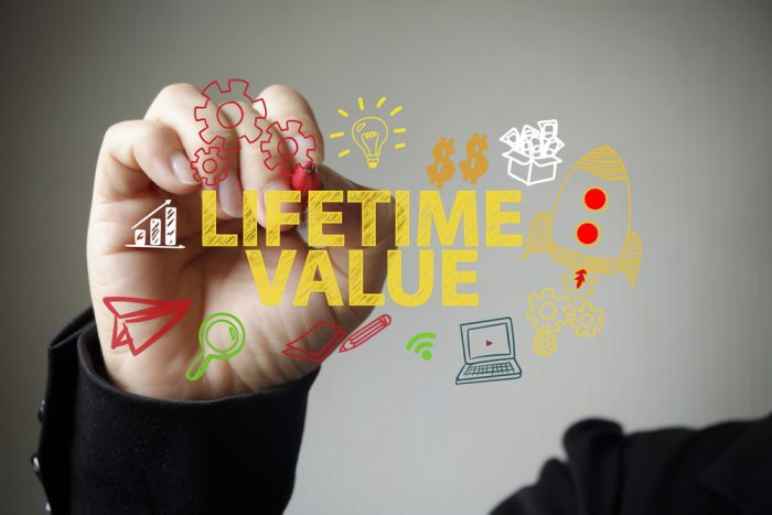 Upsell Aumenta o CLV (Customer Lifetime Value)