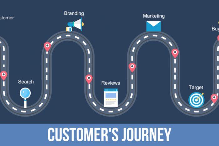 Por que devo definir a jornada do meu cliente?