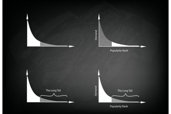 O que é Long Tail e como escolher as melhores palavras-chave