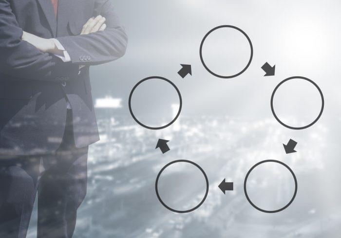 Reduz o ciclo de venda
