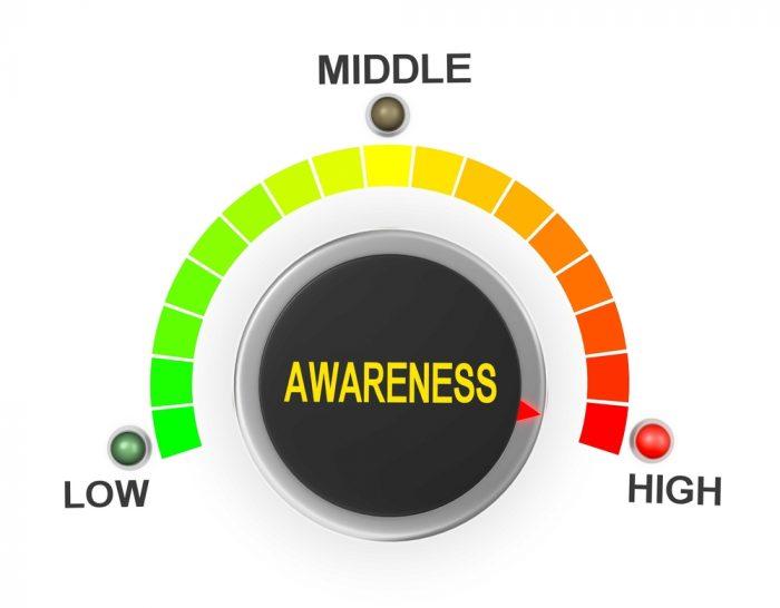 Como medir awareness?