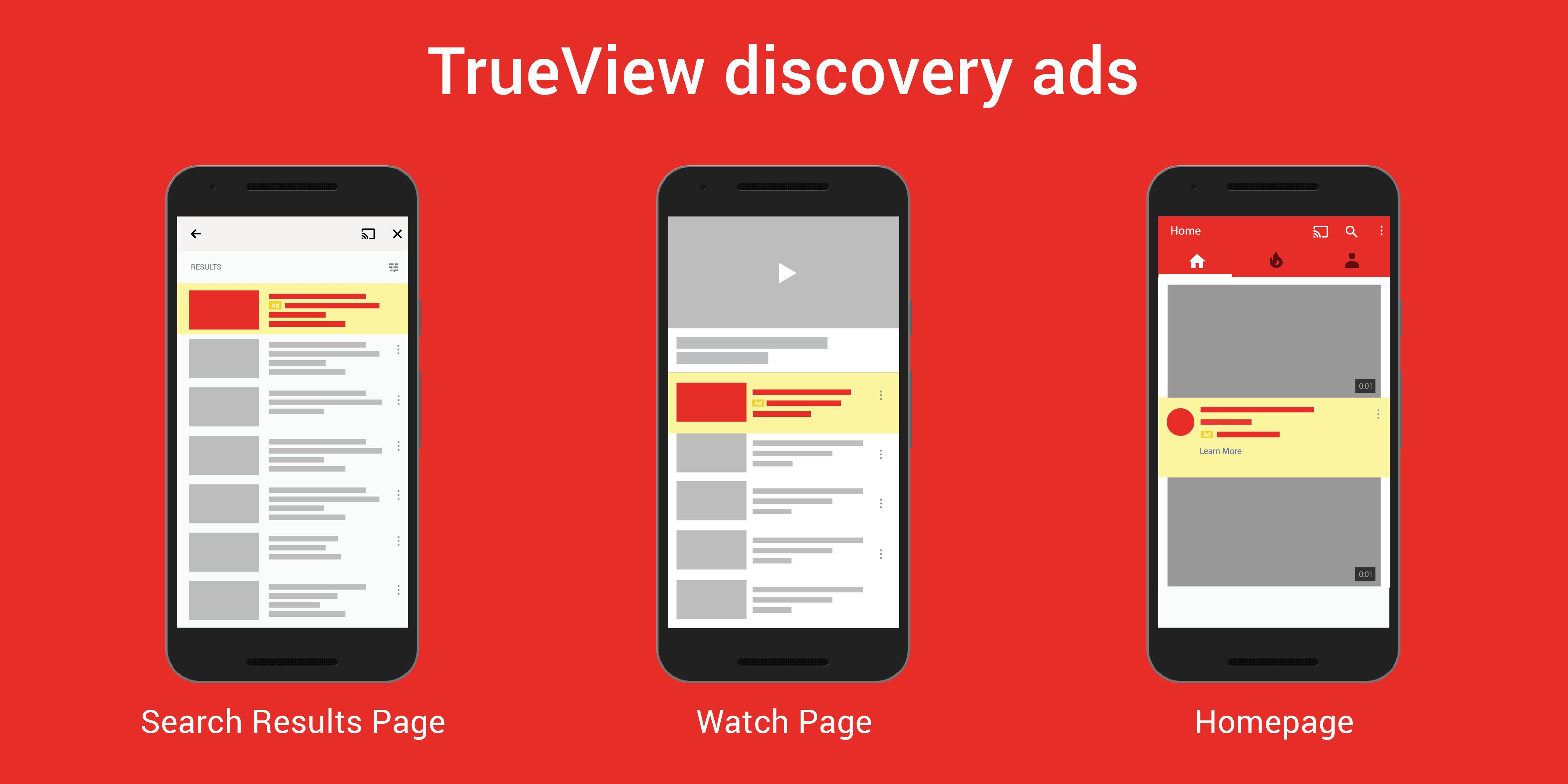 TrueView Discovery