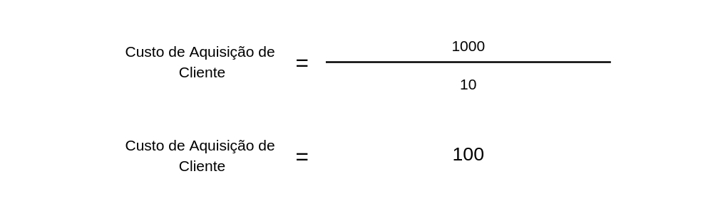 Como calcular o Custo de Aquisição de Cliente Exemplo 2