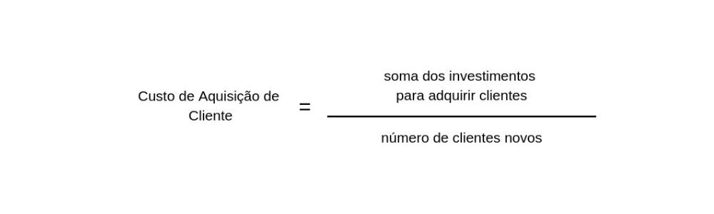 Como calcular o Custo de Aquisição de Cliente Exemplo