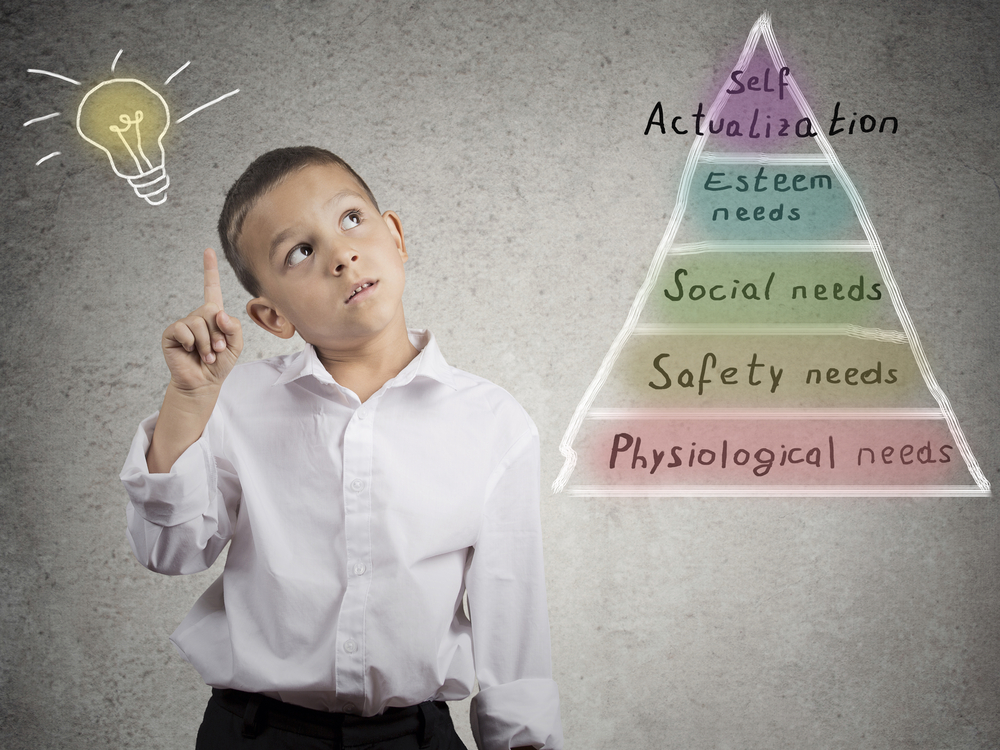 6 características da Pirâmide de Maslow