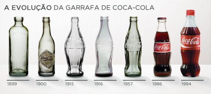 Esteja atento aos feedbacks de atuais clientes Coca-cola