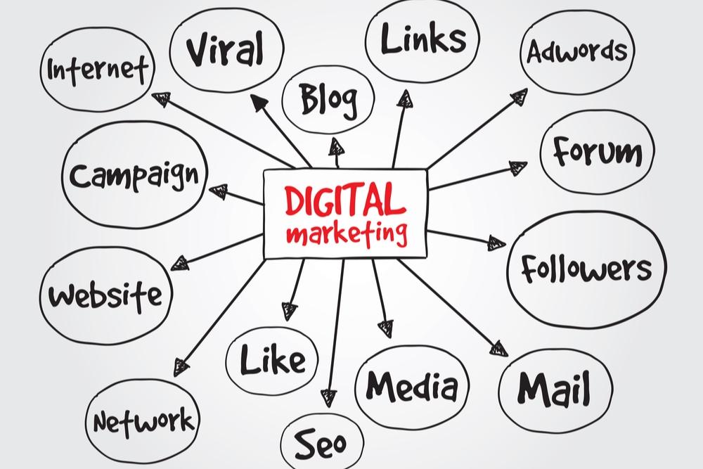 Principais atividades do profissional de marketing digital
