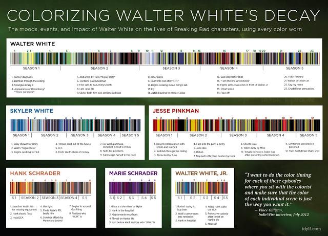 psicología de los colores