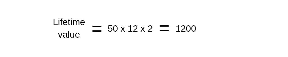 Fórmula do LTV - Exemplo 2
