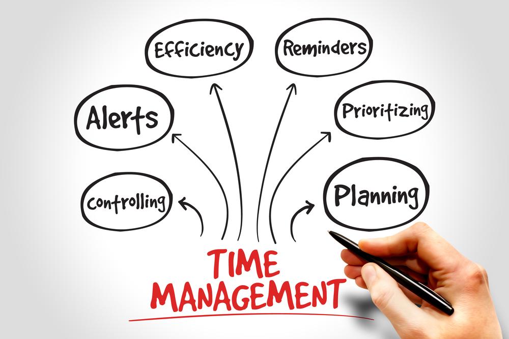 20 dicas essenciais para uma boa gestão de tempo