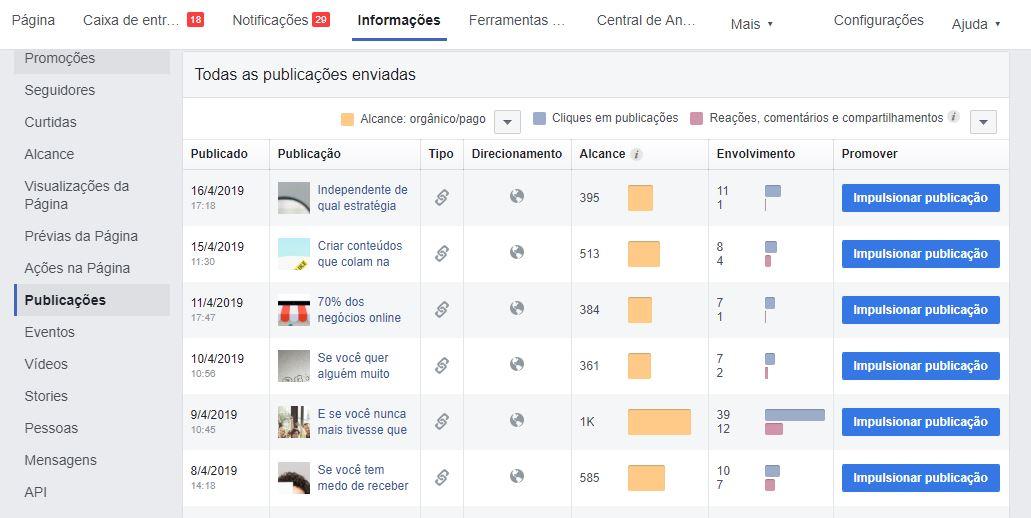 Engajamento no facebook publicações
