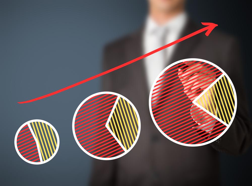 Como aumentar seu market share: 5 maneiras