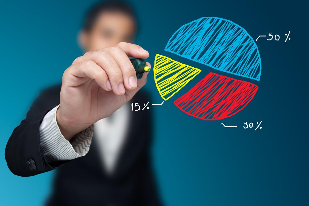 O que é Market Share: descubra se você é o número um do seu mercado