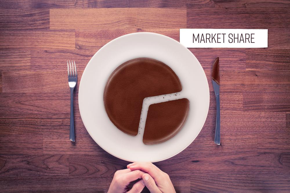 Market Share: tradução e significado