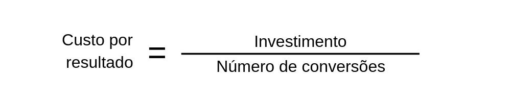 Custo por resultado - formula