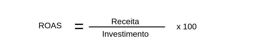 ROAS - formula